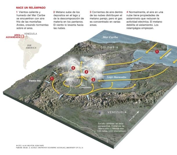 Le phénomène de la foudre du Catatumbo